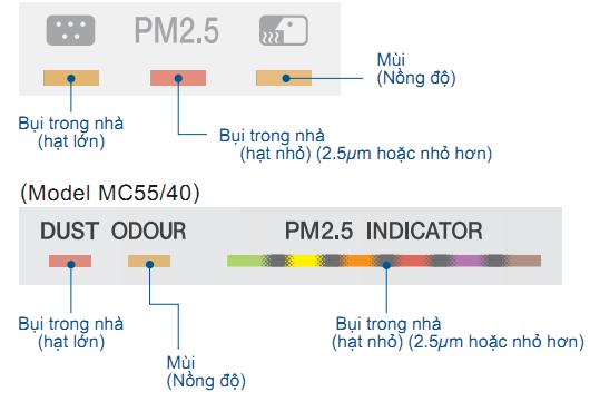 Máy lọc không khí Daikin MC55UVM6 | Điện máy Đông SaPa