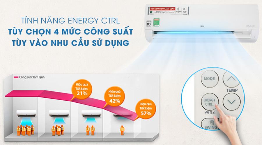 Kiểm soát năng lượng chủ động Energy Ctrl tiện lợi