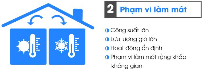 hệ thống điều hòa không khí cho nhà xưởng
